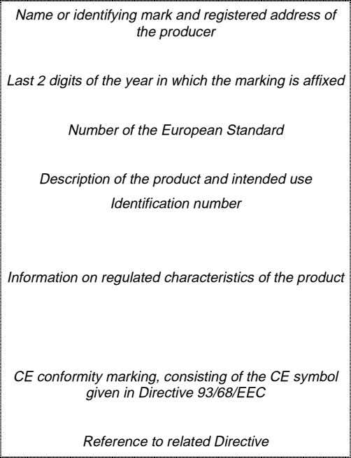 CE (89/106/EC; 98/37/EC; 89/336/EC) EN 13241-1:2003 (E) Figure ZA.2 — Example of a label for a