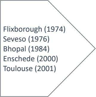 Flixborough (1974) Seveso (1976) Bhopal (1984) Enschede (2000) Toulouse (2001)