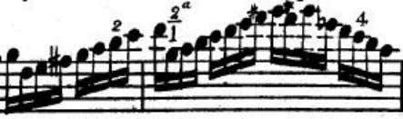 In Example XIV, Geminiani's fingering indications provide some insight s as to when it is convenient