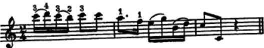 Figure 2.24 Excerpt from Chapter VIII (Section 1, §9) of Leopold Mozart's treatise on violin playing,
