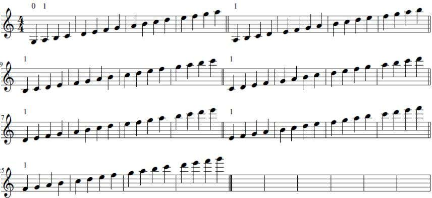 Appendix C: Composite Scale Method for Baroque Violin Part I Part II 41