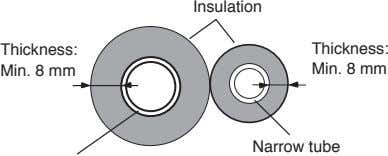 Insulation Thickness: Thickness: Min. 8 mm Min. 8 mm Narrow tube