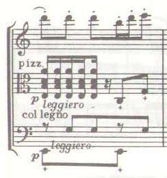 also in the viola (measures 14-25). Ex. 3. Concertino, movement II m. 14. Ex. 4. Concertino,