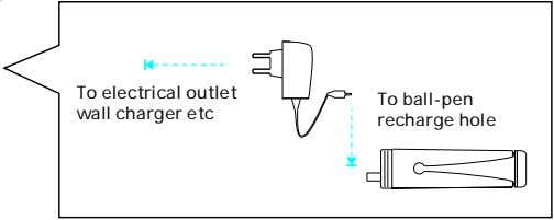 To electrical outlet wall charger etc To ball-pen recharge hole