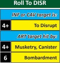 Roll To DISR INF or CAV target is: 4+ To Disrupt ART target hit by: