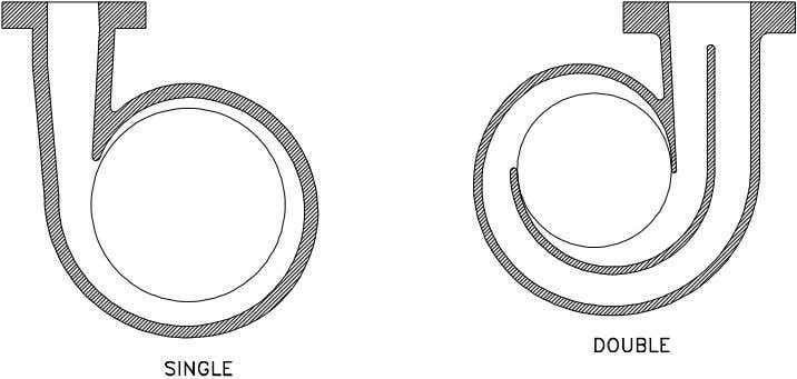 and double volute centrifugal pumps is shown on Figure 2. Figure 2 Single and Double Volutes