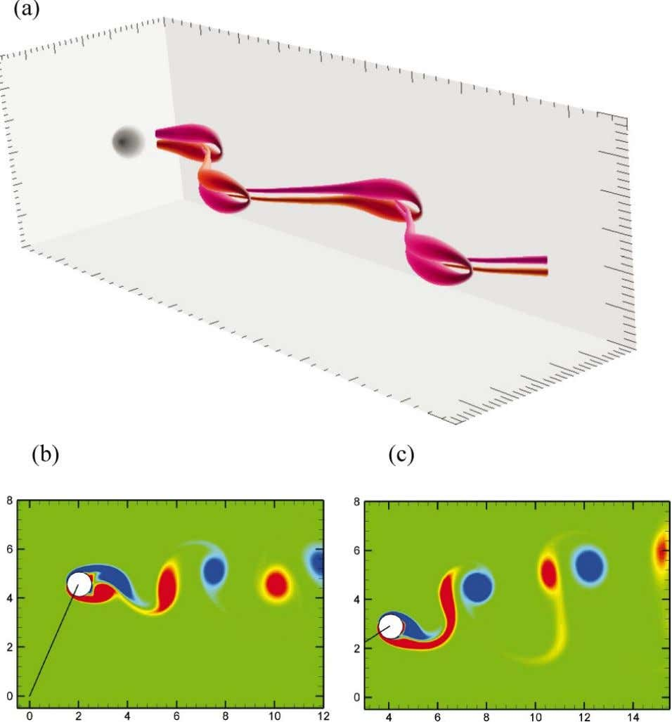 Estadual Rev. Fluid Mech. by Universidade Annu. Figure 19 Dynamics of tethered bodies. In ( a