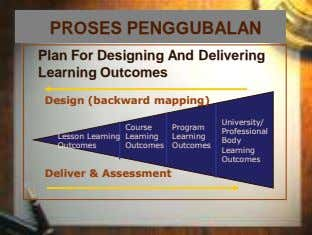 PROSES PENGGUBALAN Plan For Designing And Delivering Learning Outcomes Design (backward mapping) University/ Course