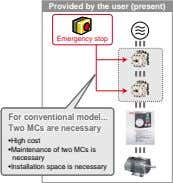 Provided by the user (present) Emergency stop ForFor conventionalconventional modelmodel For conventional model TwoTwo
