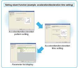 Setting wizard function (example: acceleration/deceleration time setting) Acceleration/deceleration pattern setting