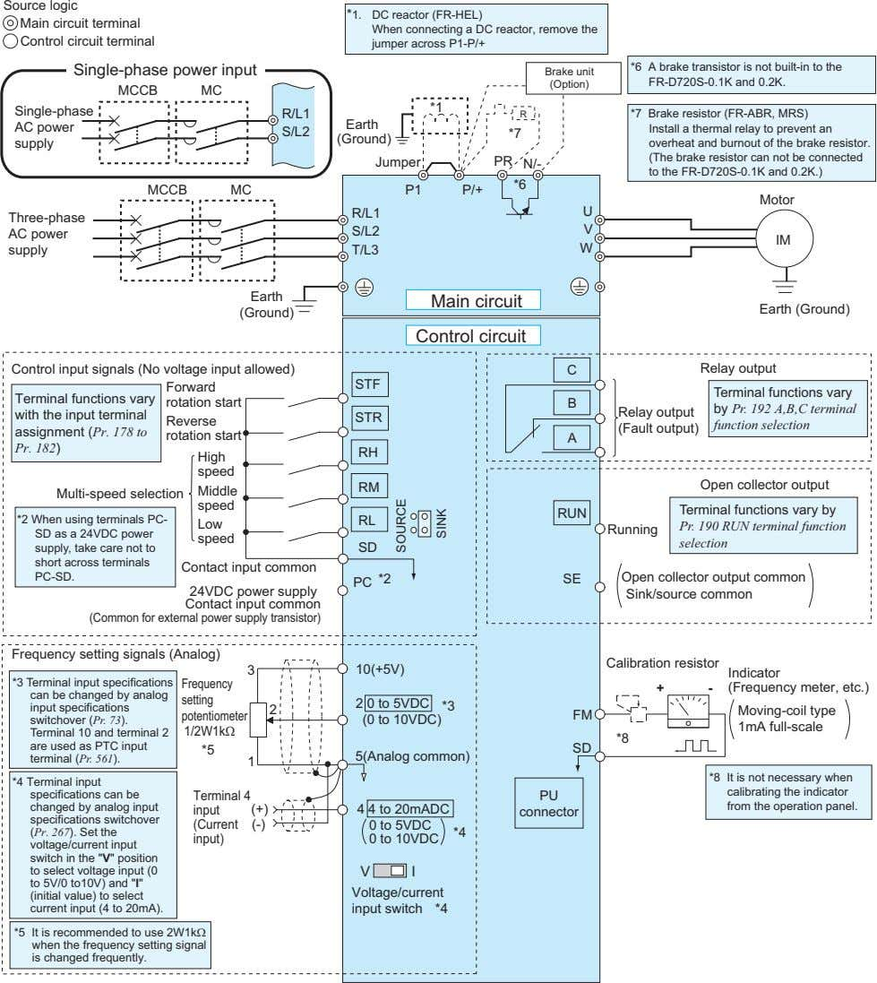 Source logic *1. Main circuit terminal Control circuit terminal DC reactor (FR-HEL) When connecting a