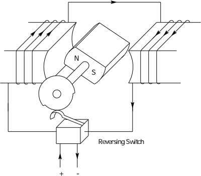 N S Reversing Switch + -