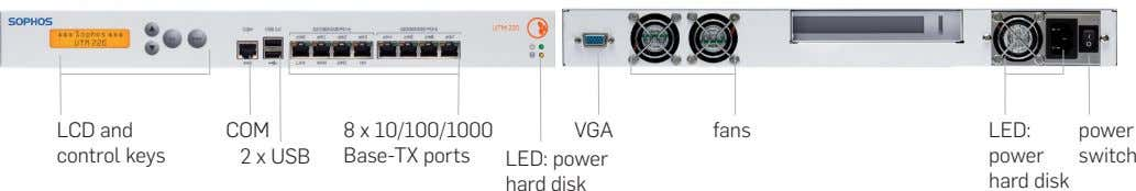 LCD and 8 x 10/100/1000 Base-TX ports VGA fans LED: power control keys COM 2