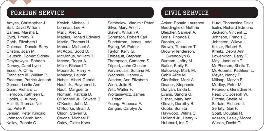 FOREIGN SERVICE >>> CIVIL SERVICE >>> Amyes, Christopher J. Ball, David William Barnes, Marsha