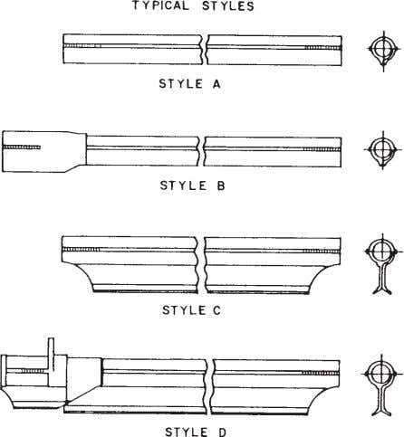 to connect two lengths of Style A or Style C line hose. FIG. 1 Typical Styles