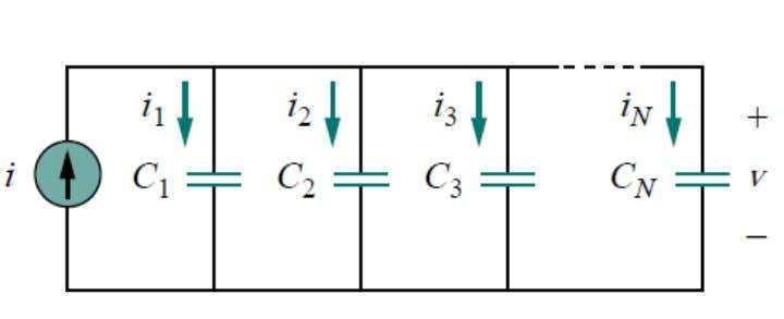 Capacitors in Parallel The equivalent capacitance of N-parallel connected capacitors is the sum of the individual