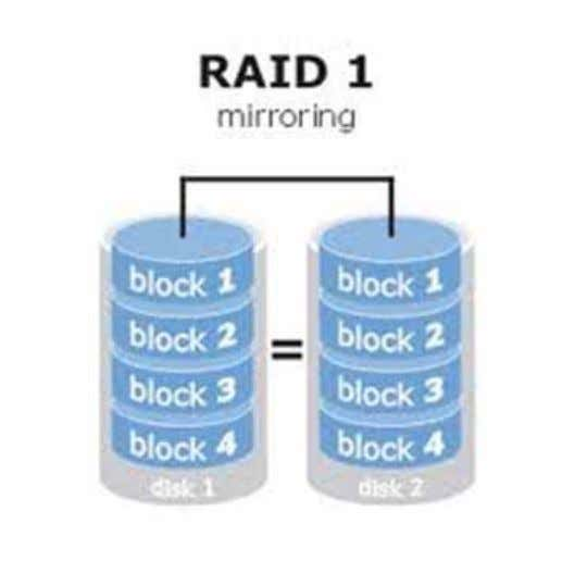 11 2. RAID-1 (Mirroring) • Data is written identically to multiple drives (a mirrored set). •