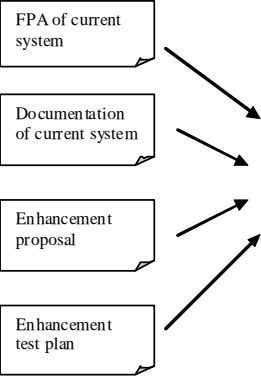 FPA of current system Documentation of current system Enhancement proposal Enhancement test plan
