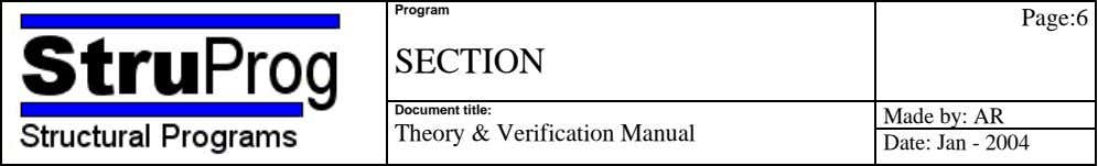Program Page:6 SECTION Document title: Made by: AR Theory & Verification Manual Date: Jan -