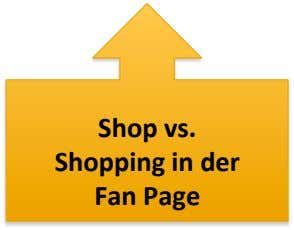 Shop!vs.! Shopping!in!der! !!! Fan!Page!