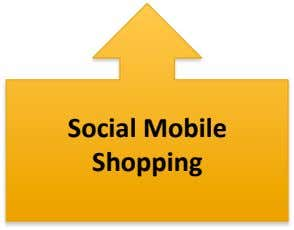 Social!Mobile! Shopping! !!!