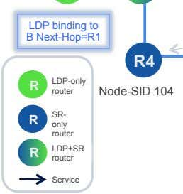 LDP binding to B Next-Hop=R1 LDP-only R router Node-SID 104 SR- R R only router
