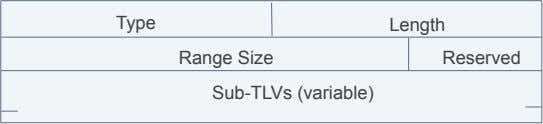 Type Length Range Size Reserved Sub-TLVs (variable)