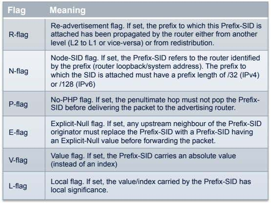 Flag Meaning R-flag Re-advertisement flag. If set, the prefix to which this Prefix-SID is attached