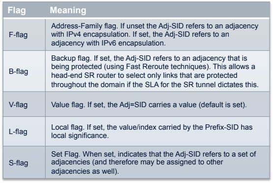 Flag Meaning F-flag Address-Family flag. If unset the Adj-SID refers to an adjacency with IPv4