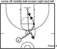 come off middle ball screen right and left 5 c Frame 3