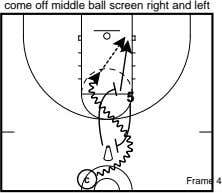 come off middle ball screen right and left 5 c Frame 4