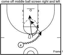 come off middle ball screen right and left 5 c Frame 1