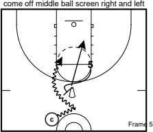 come off middle ball screen right and left 5 c Frame 5