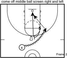 come off middle ball screen right and left 5 c Frame 2