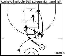 come off middle ball screen right and left 5 c 4 Frame 6