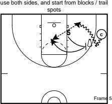 use both sides, and start from blocks / trail spots 5 c Frame 5
