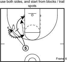 use both sides, and start from blocks / trail spots c 5 Frame 6