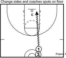 Change sides and coaches spots on floor C 1 2 Frame 1