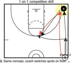 1 on 1 competition drill c x1 Frame 2 1 2. Same concept, coach switches