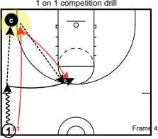 1 on 1 competition drill c 1 x1 Frame 4
