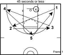 45 seconds or less 4 c 1 2 3 5 Frame 1