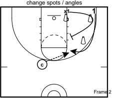 change spots / angles x1 1 c Frame 2