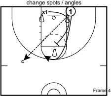 change spots / angles x1 1 c Frame 4