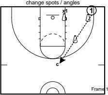 change spots / angles x1 1 c Frame 1