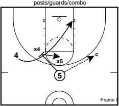 posts/guards/combo x4 4 c x5 5 Frame 5