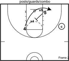 posts/guards/combo x5 5 x4 c 4 Frame 2