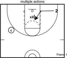 multiple actions 2 x2 c Frame 1