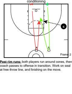 conditioning x4 4 c Frame 2 Post rim runs: both players run around cones, then