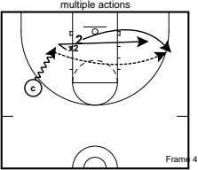 multiple actions 2 x2 c Frame 4