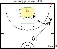 primary post read drill x1 1 5 x5 c Frame 3